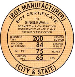Box maker's certificate. Lähde:www.packsize.com